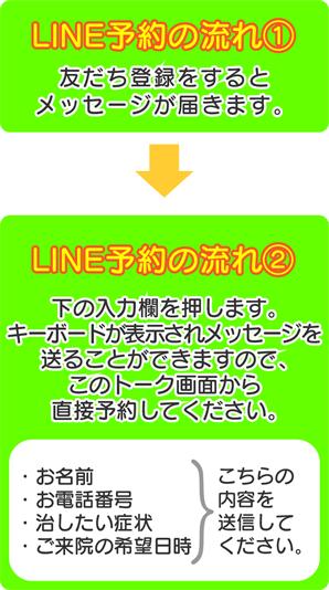 LINE流れ2